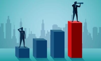 Employee growth mindset