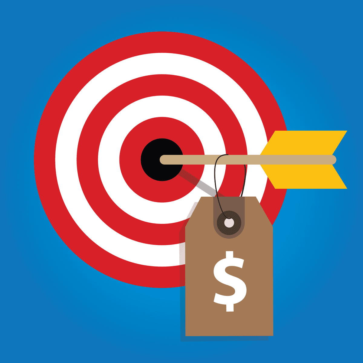 figure out pricing strategy